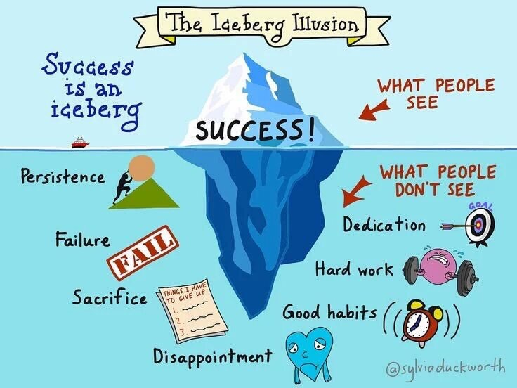 motivation monday the iceberg of success bahar anooshahr